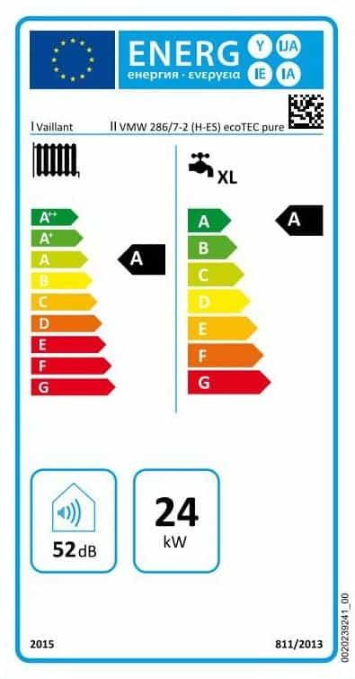 EcoTec Pure Etiqueta energética